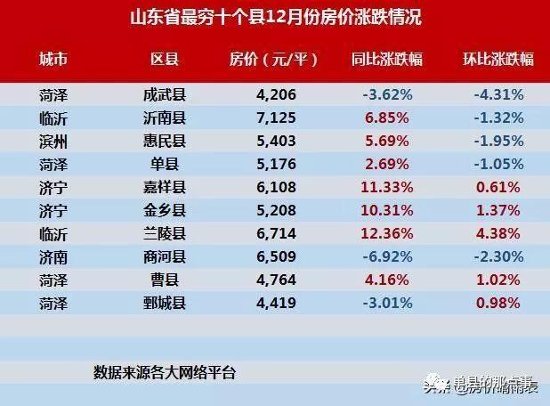 鄄城gdp_鄄城县经济开发区 搜狗百科