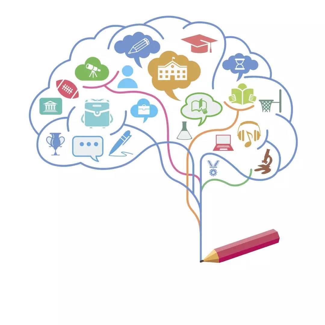 全脑教育PK传统教育,区别到底有多大?