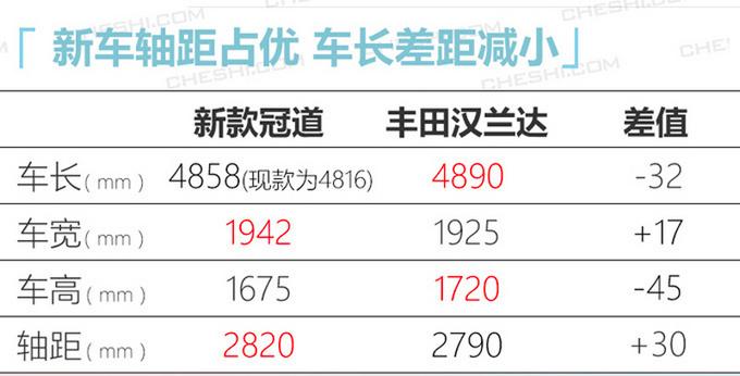 常汽转债(113550)12月12日起在上交所上市交易 募资9.92424亿元