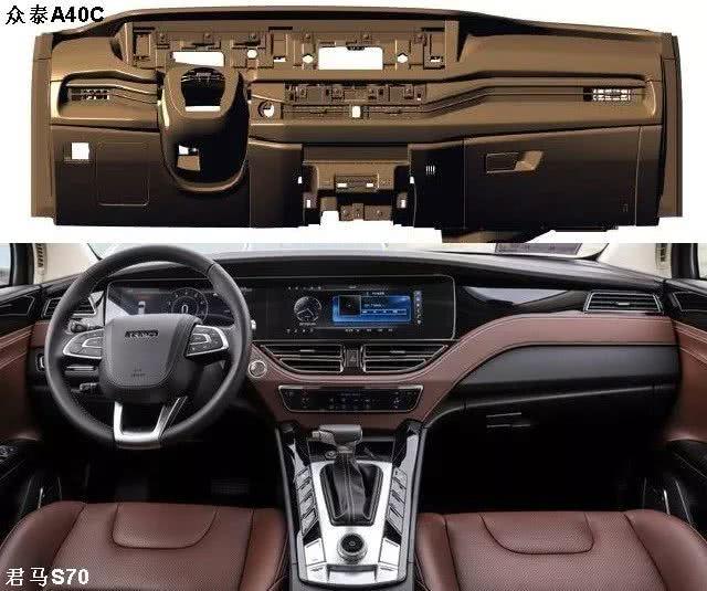 马骏S70回来了,皮肤换成了Zotye七座SUV