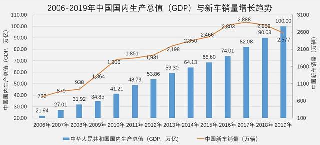2000年全国gdp_2020年全国gdp排名