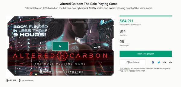 《副本(碳变)》桌游众筹启动两小时成功立项