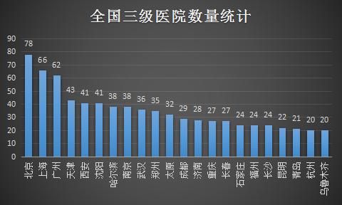 2021全国人均寿命_中国人均寿命变化图