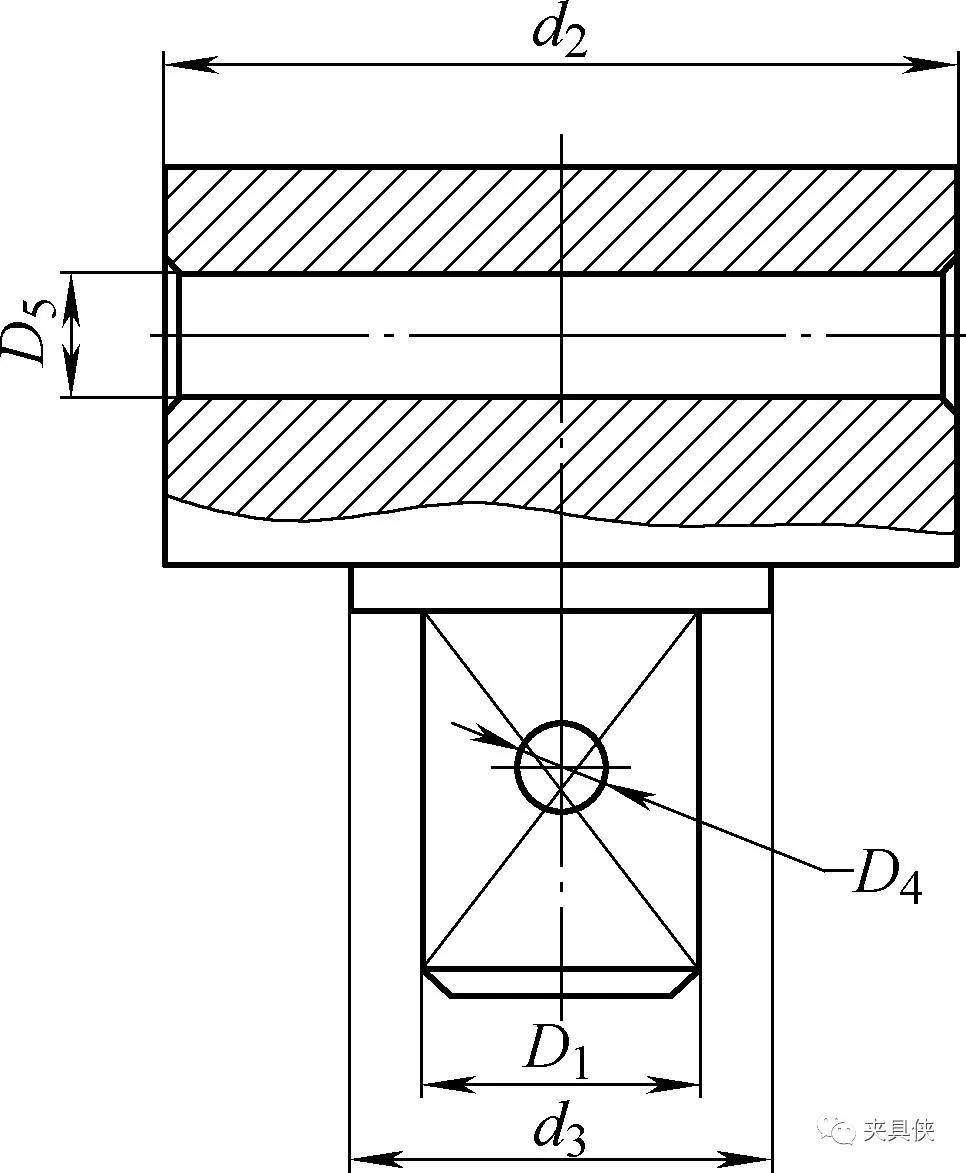 装卸夹具同样重要——看油缸不变形的装夹方法  第5张