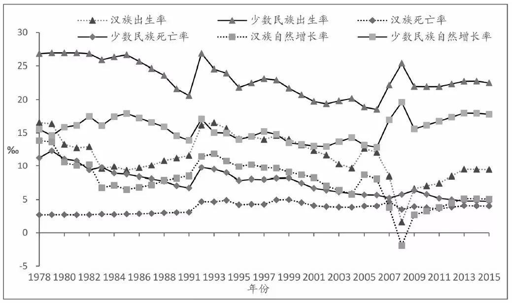 新疆汉族人口2020