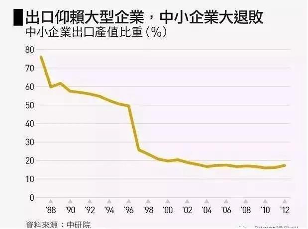 高雄gdp_延续总体平稳、稳中有进发展态势上半年我国GDP同比增6.3%