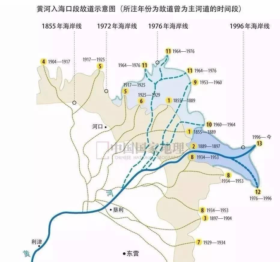 黄河流域简图--金锄头文库