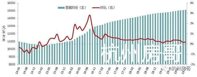 海宁人口有多少2017年_嘉兴各区县人口:平湖人口净流入16万,桐乡32万,海盐人口