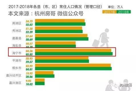 嘉兴人口数_2018年度嘉兴人五大死因数据出炉...