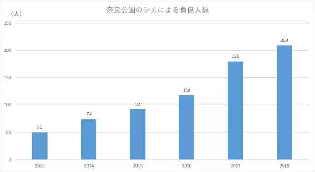 花公款招待自己人?日本500多名法律人士将集体检举安倍