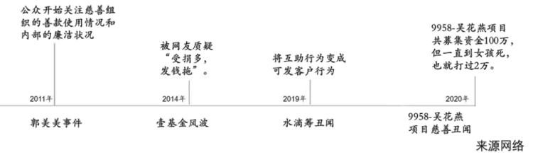"""陈晓华:积极探索区块链战""""疫""""之路"""