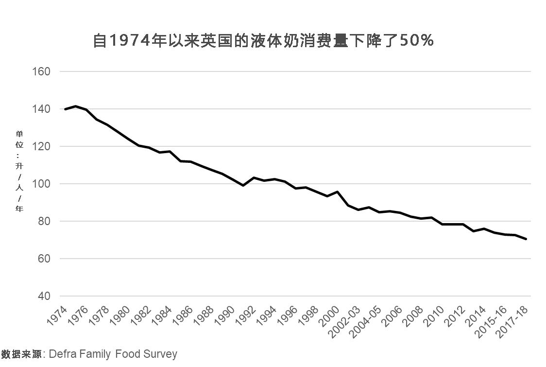 人均消费英文_中国人均水果消费支出
