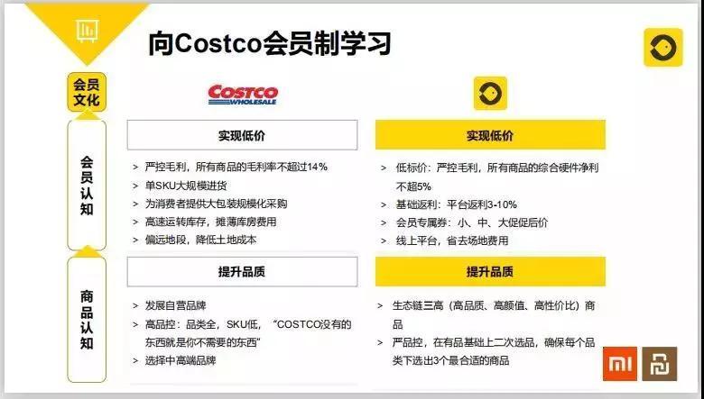 有品有鱼社交电商是在模仿美国COSTCO吗?