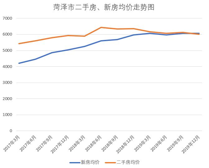 邛崃人均GDP2020_七普数据出炉后,31省市最新人均GDP排名(3)