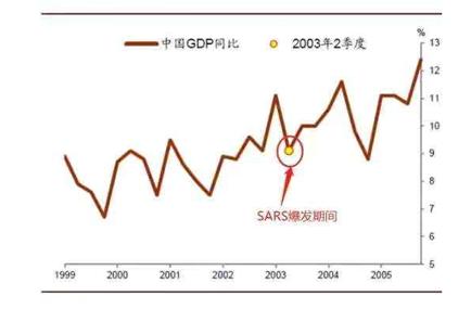 2020年疫情影响中美经济总量_疫情期间中美经济图片