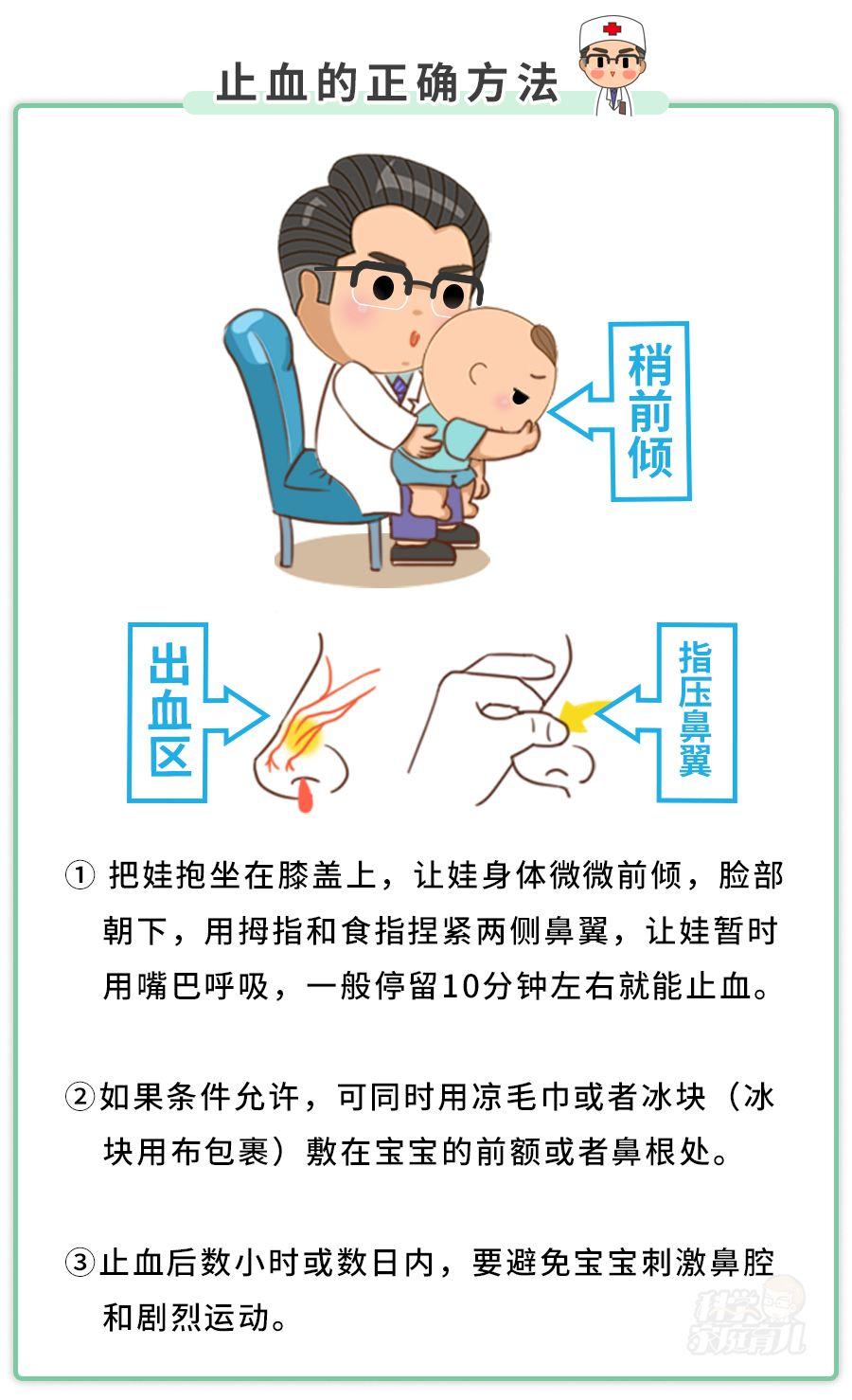 流鼻血怎么办 流鼻血的治疗偏方有哪些 - 中医养生 - 民福康...