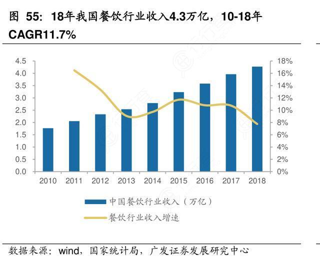 2018年湖北工业占经济的总量_湖北工业大学