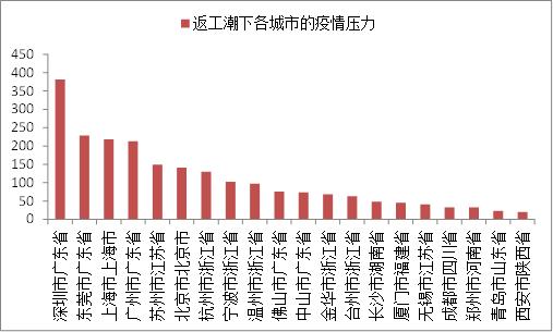 静止人口不考虑迁移吗_人口普查(2)