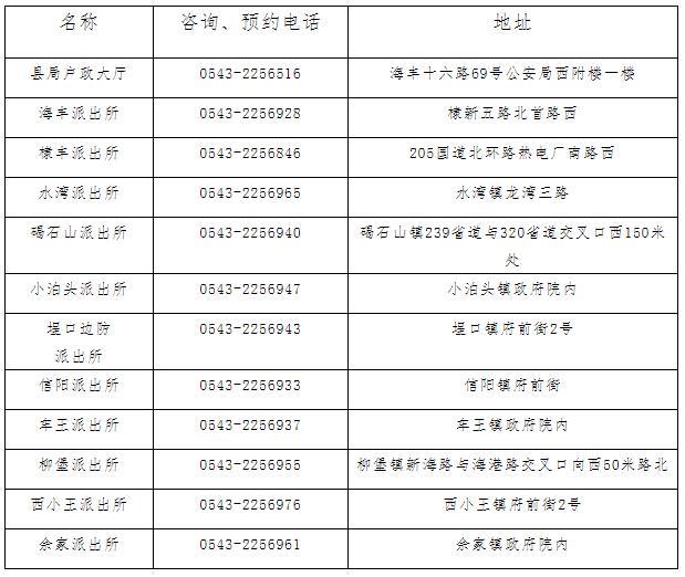 电话聊、网上谈疫情防控期间滨州无棣公安户籍窗口这样为您服务