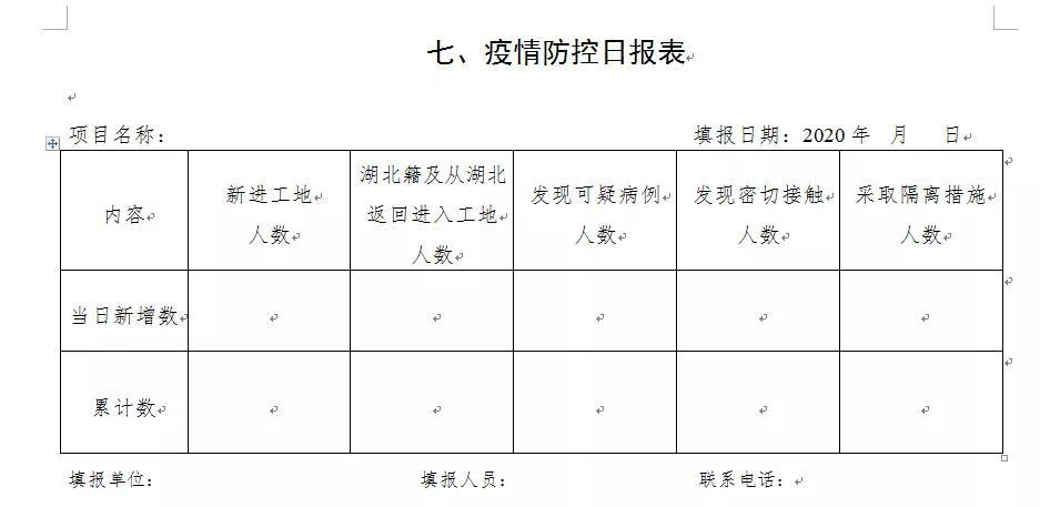 满足七个条件即可申请复工 四川省住建厅发布 疫情工地防控指南