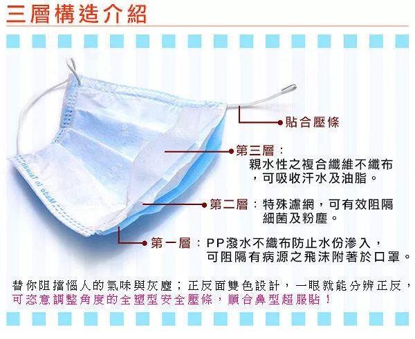 口罩、手套、防护镜……最全疫情防护产品攻略!