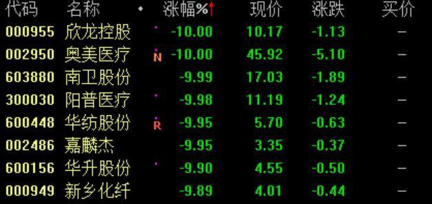 沪指7连阳收复2900 病毒防治概念股重挫、白酒股走高