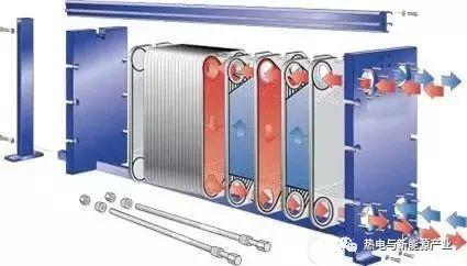 板式换热器,板式换热器机组,钛材板式换热器,板式冷凝器,全焊接板式换热器,钎焊板式换热器,卫生级板式换热器,宽流道板式换热器,容积式换热器,盘管换热,换热设备,板式冷却器,换热器厂家,换热设备
