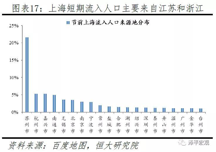 渭南人口流入还是流出_渭南师范学院