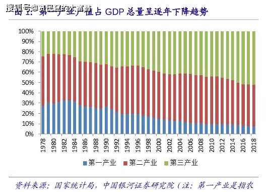 在 经济总量中 占_2015中国年经济总量