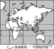 【解题技巧】高考地理考试的十九大解题锦囊,值得收藏(附停课不停学——整体性差异性学案)