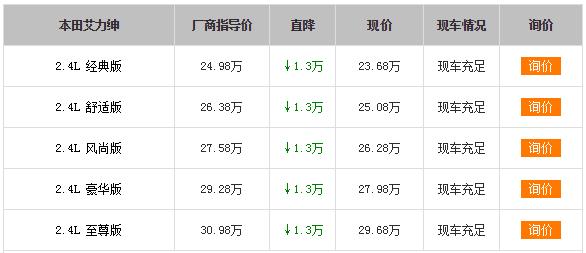 【天津】东风本田爱力申综合优惠13000