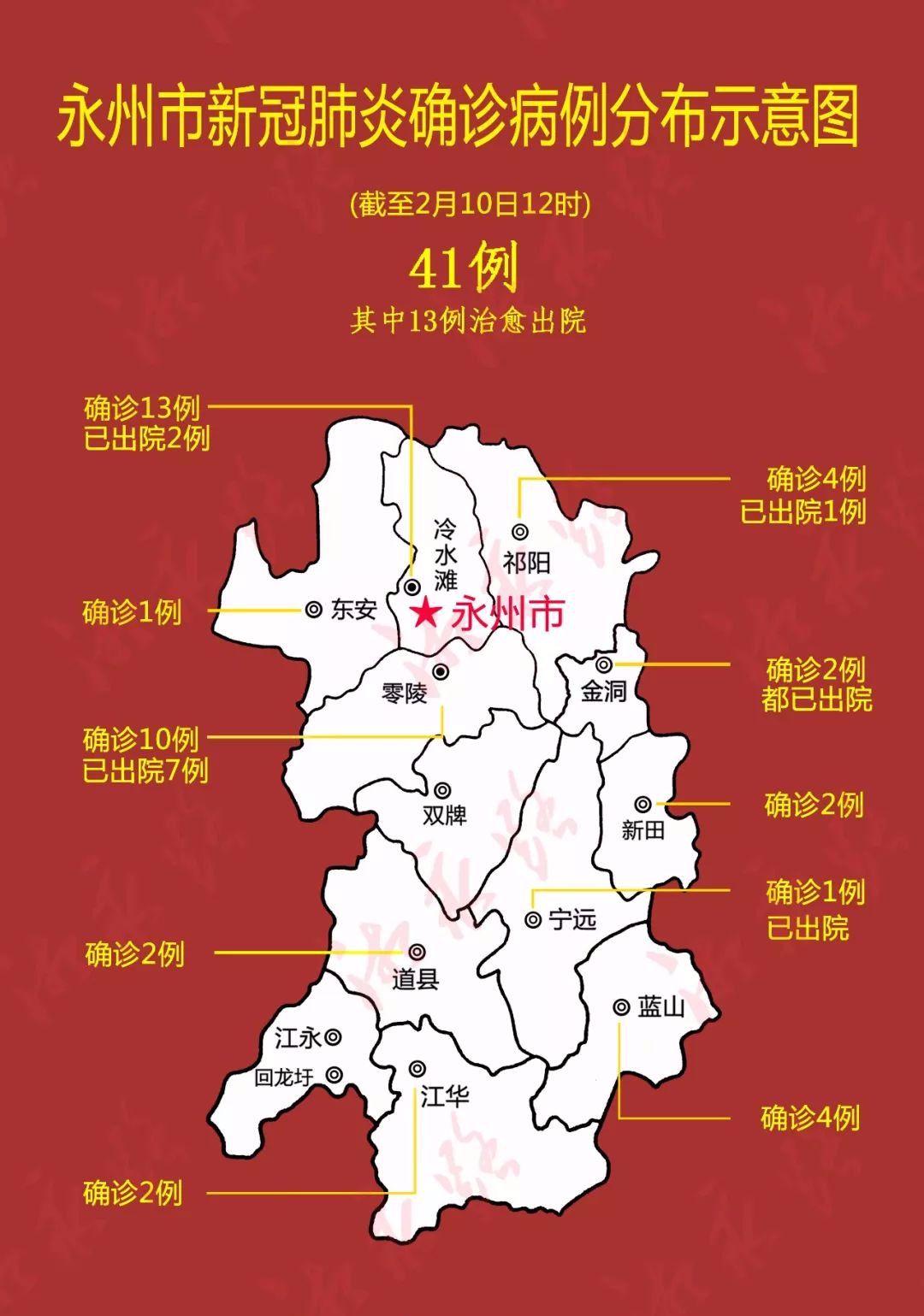宁远县未来5年规划图