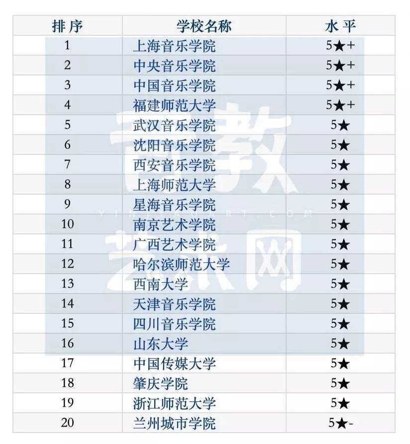 2019中国民歌排行榜_2019中华民歌大赛