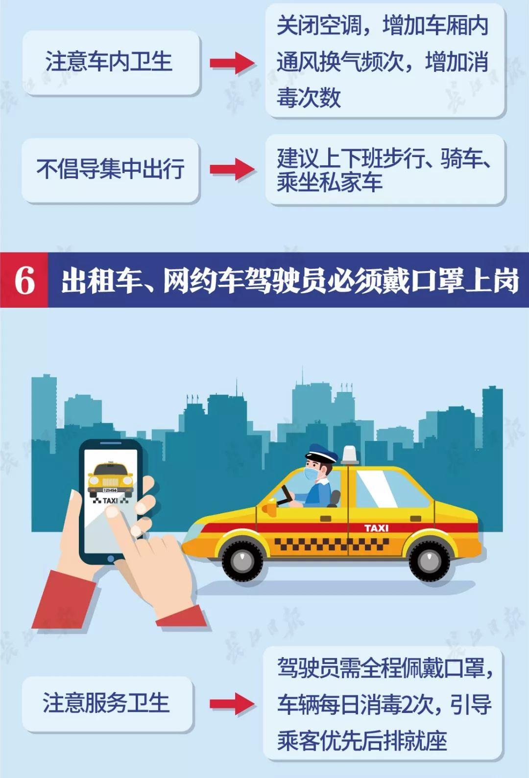 【关注】复工后有员工确诊怎么办?道路交通怎么恢复?国家卫健委回应!