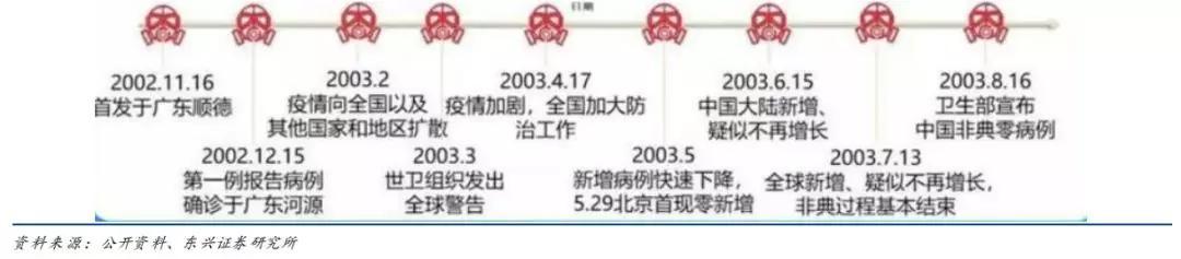北京10月新房成交榜单出炉!海淀成交均价9万1