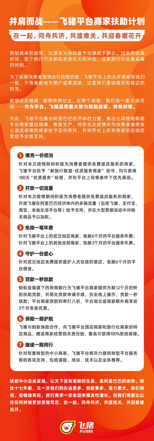 6个月免年费免佣金、3个月贷款免息,飞猪扶助举措为武汉及湖北商家加油