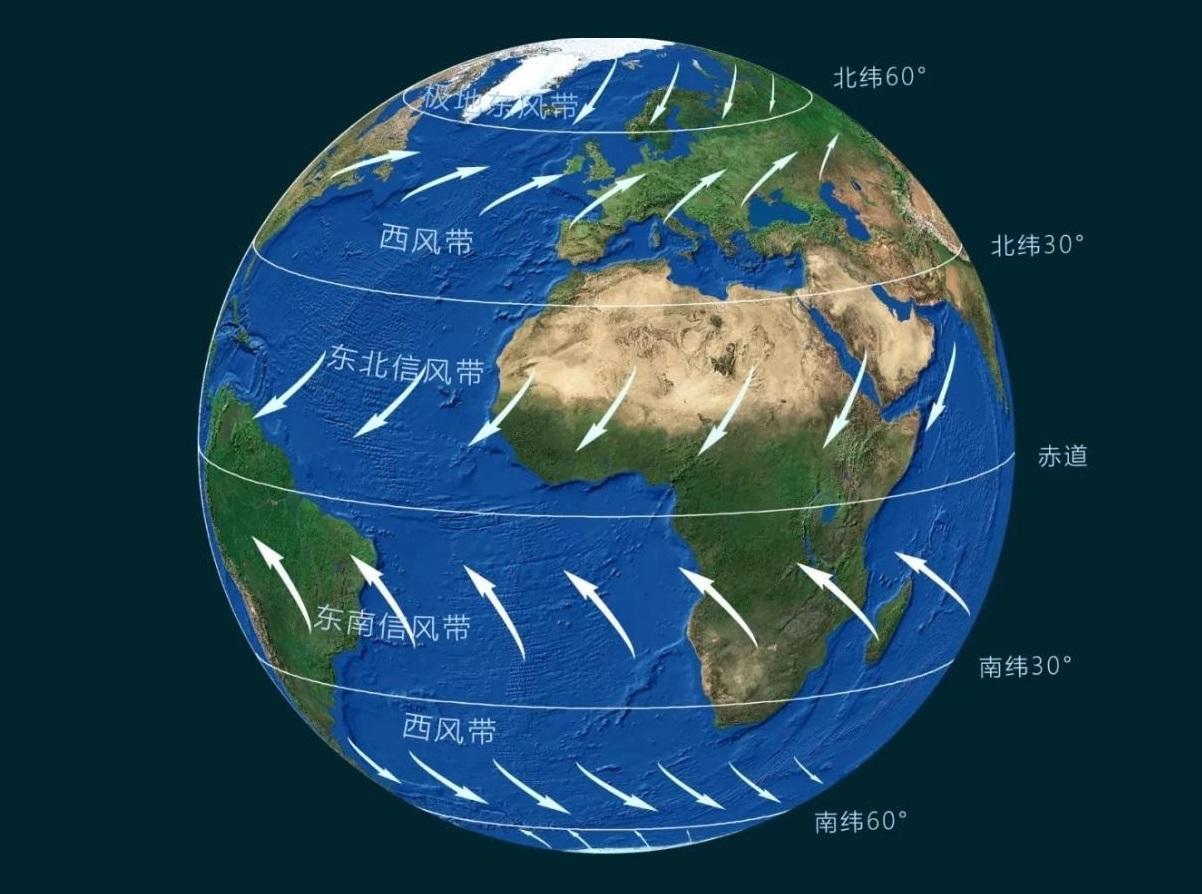 """原创            """"极地高气压带""""是由于热力因素形成的,还是动力因素形成的?"""