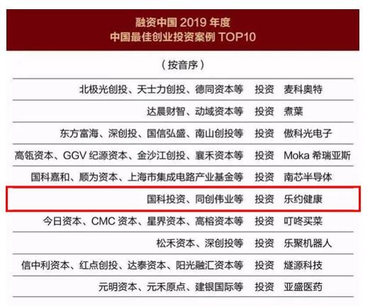 乐约健康荣获融资中国2019年度最佳创业投资案例