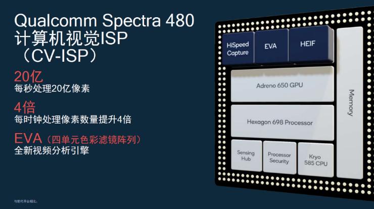 <b>骁龙865助力小米10系列开启5G旗舰新高度</b>