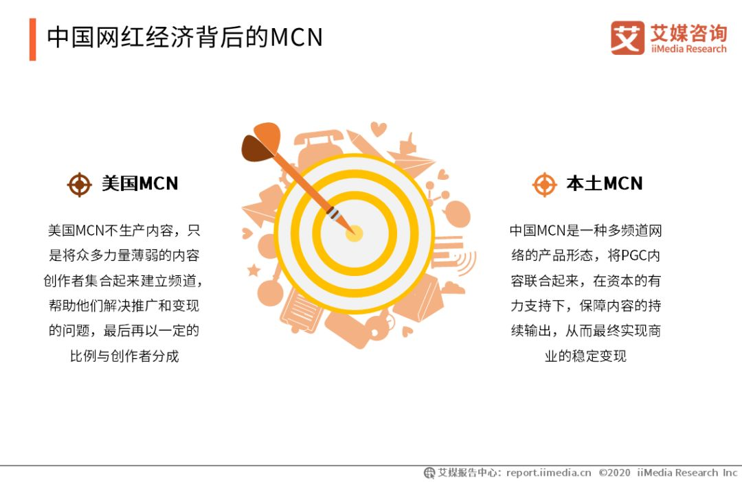 艾媒报告|2020-2021中国MCN产业运行大数据监测及趋势研究报告
