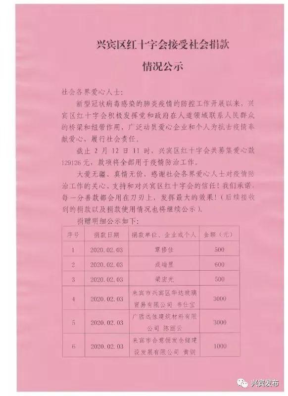 兴宾区红十字会接受社会捐款情况公示