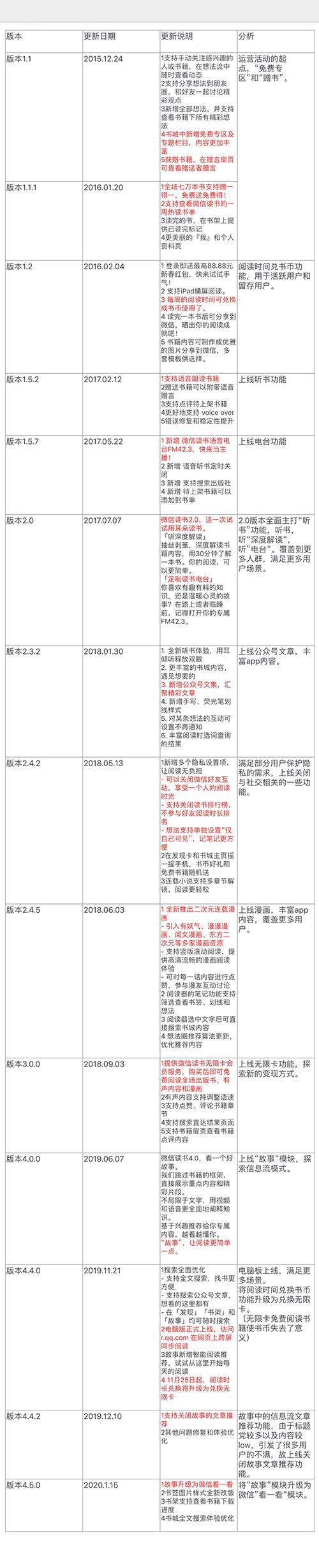 张文宏:这种技术短时间认出了新冠病毒