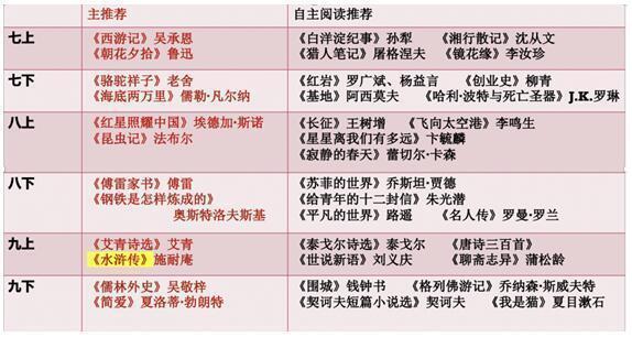 北京四中老师:孩子思维深度不够,没有捷径,最好的方法就是去阅读
