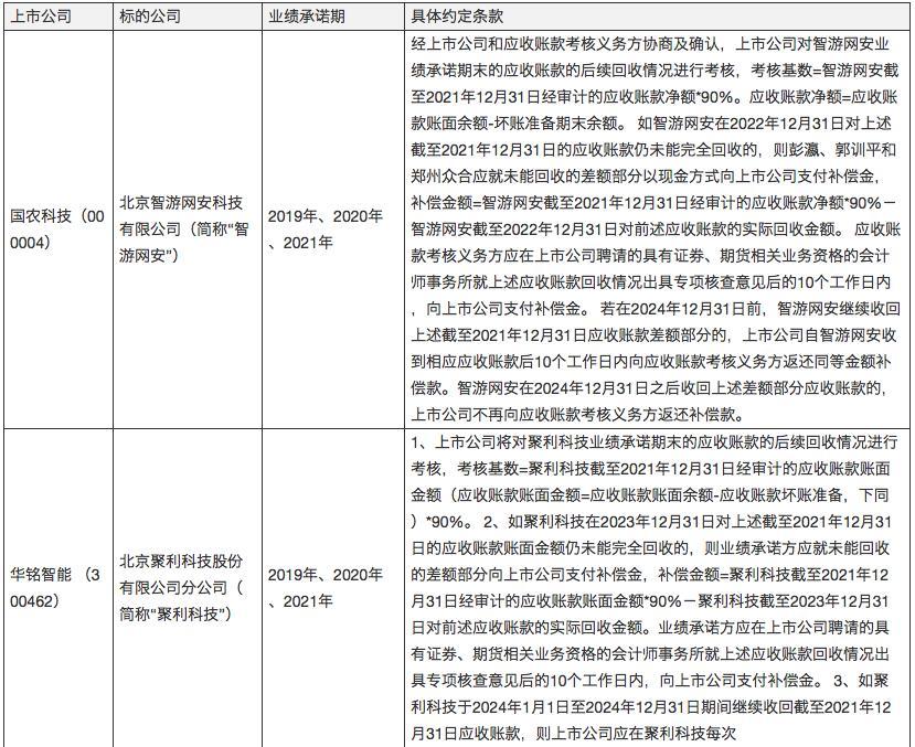 金宇车城回复了深交所37问 我们把专业答复换成大白话却怎么听着道理都不通