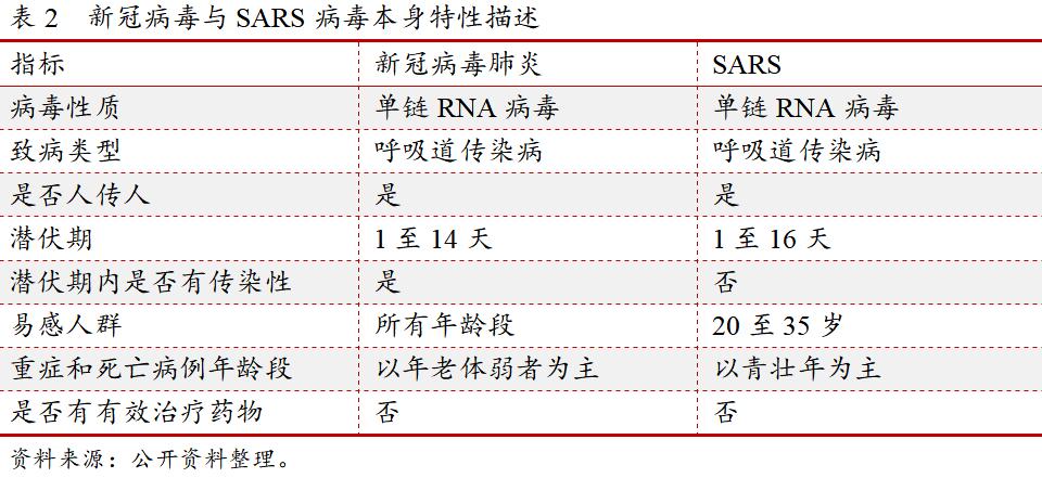 中山经济gdp_中山证券 预计2020年GDP增速为5.1 5.6