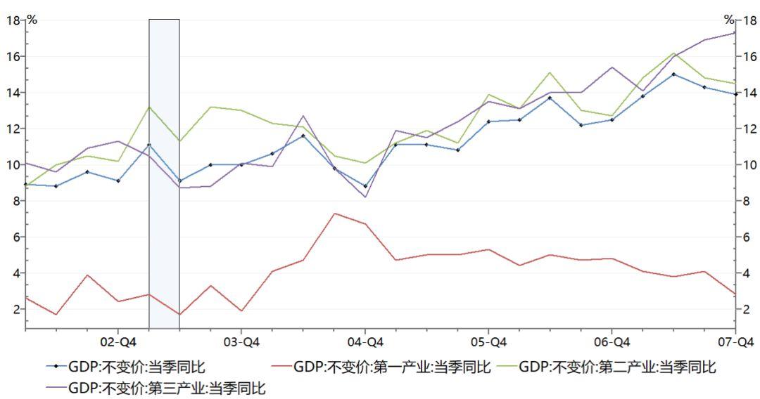 2020各国gdp增速_中国2020gdp增速图