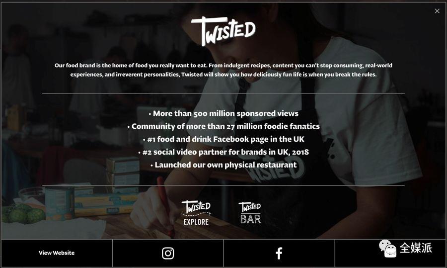 年入近400万美元,美食垂类媒体Twisted的商业化秘方