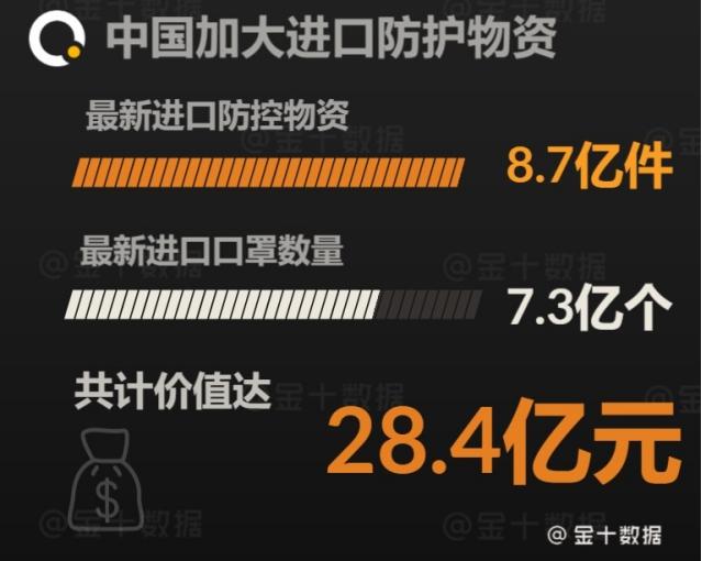 原创             中国市场需求大增,日法土3国口罩生产商24小时不停工!越南呢?