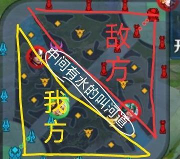 王者荣耀:给第一次打游戏的闺蜜做的攻略,注意看全是细节