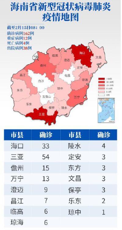海南新增3例新冠肺炎确诊病例 累计162例
